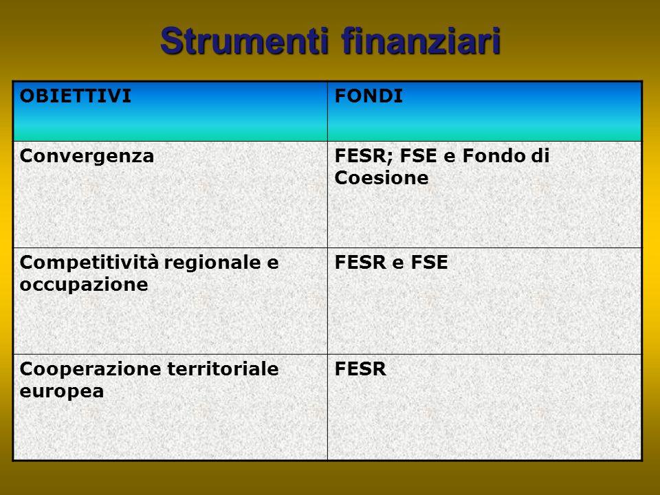 Strumenti finanziari OBIETTIVIFONDI ConvergenzaFESR; FSE e Fondo di Coesione Competitività regionale e occupazione FESR e FSE Cooperazione territorial