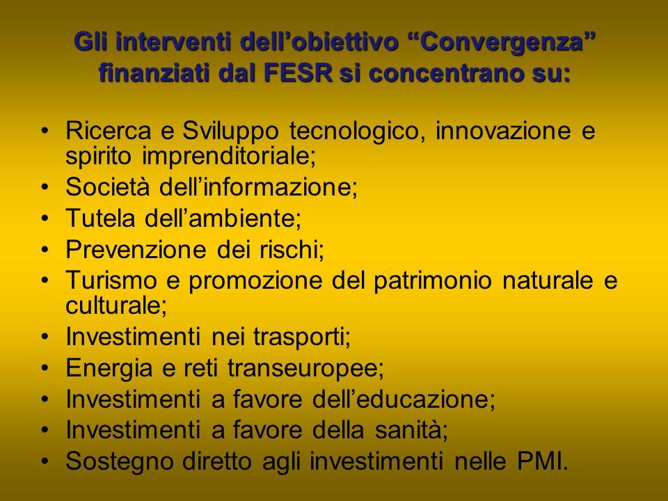 """Gli interventi dell'obiettivo """"Convergenza"""" finanziati dal FESR si concentrano su: Ricerca e Sviluppo tecnologico, innovazione e spirito imprenditoria"""