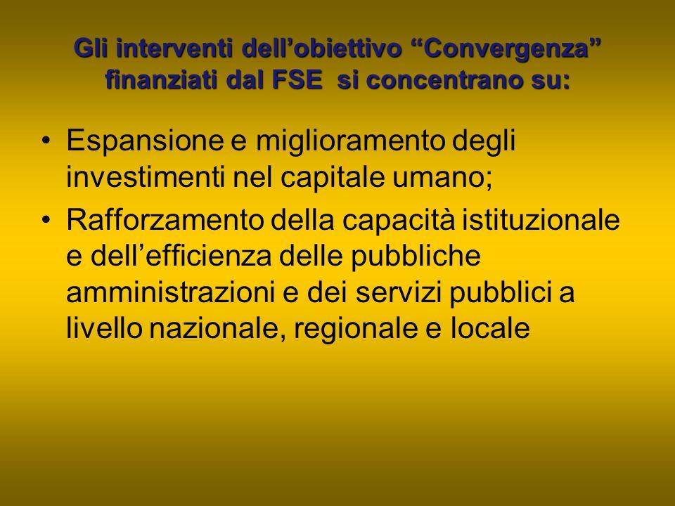 """Gli interventi dell'obiettivo """"Convergenza"""" finanziati dal FSE si concentrano su: Espansione e miglioramento degli investimenti nel capitale umano; Ra"""