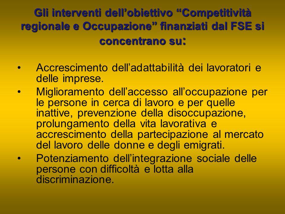"""Gli interventi dell'obiettivo """"Competitività regionale e Occupazione"""" finanziati dal FSE si concentrano su : Accrescimento dell'adattabilità dei lavor"""