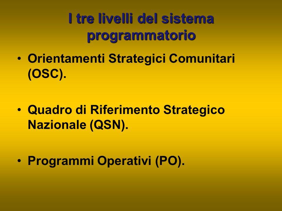 I tre livelli del sistema programmatorio Orientamenti Strategici Comunitari (OSC). Quadro di Riferimento Strategico Nazionale (QSN). Programmi Operati