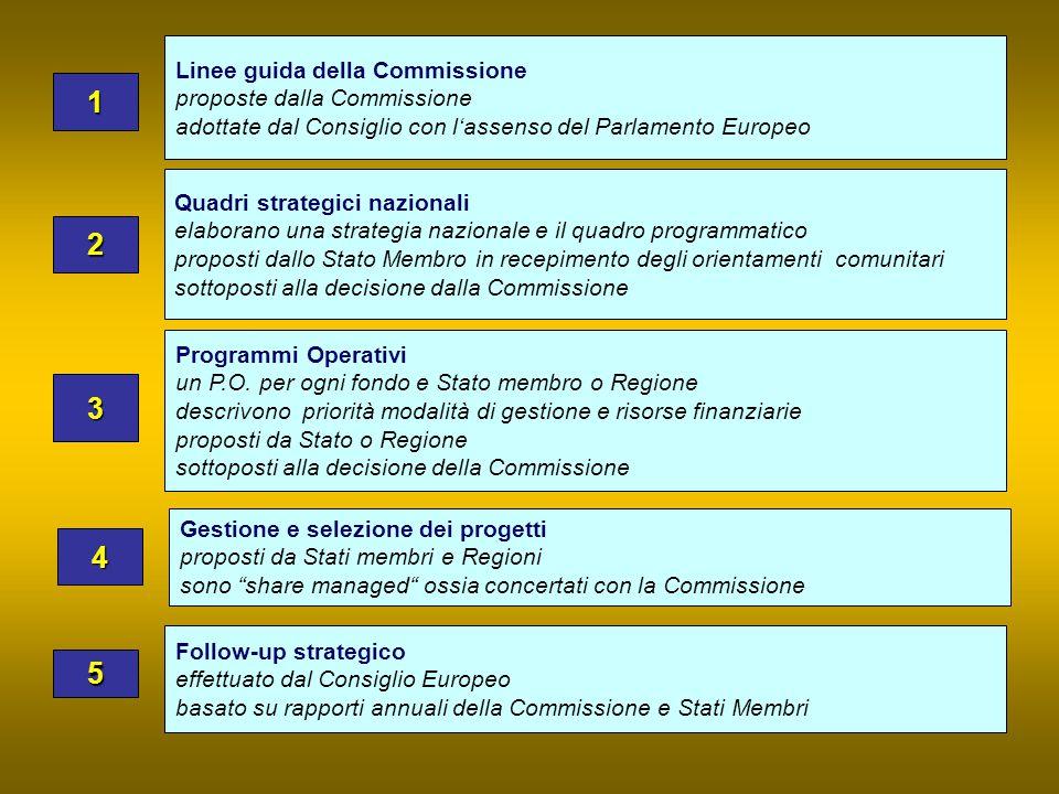 Linee guida della Commissione proposte dalla Commissione adottate dal Consiglio con l'assenso del Parlamento Europeo 1 Quadri strategici nazionali ela