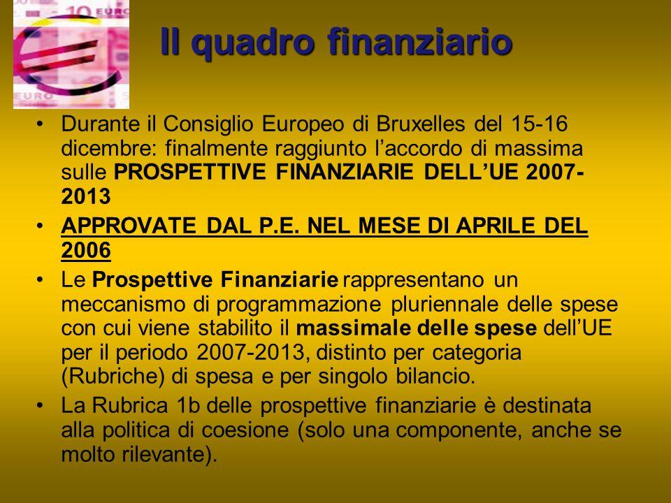 Il quadro finanziario Durante il Consiglio Europeo di Bruxelles del 15-16 dicembre: finalmente raggiunto l'accordo di massima sulle PROSPETTIVE FINANZ