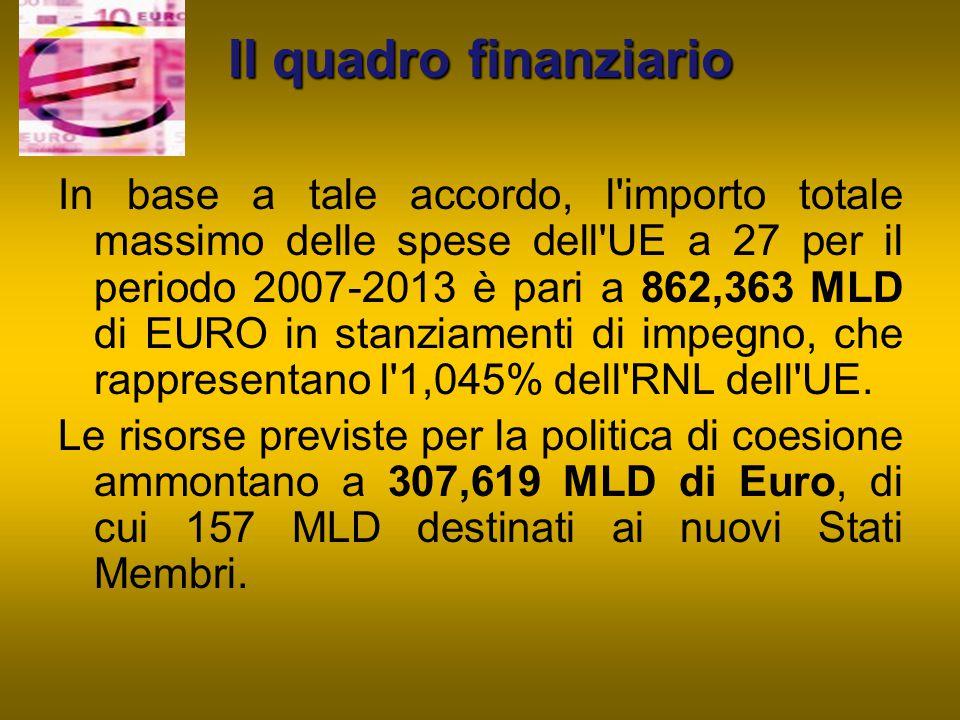 Il quadro finanziario In base a tale accordo, l'importo totale massimo delle spese dell'UE a 27 per il periodo 2007-2013 è pari a 862,363 MLD di EURO