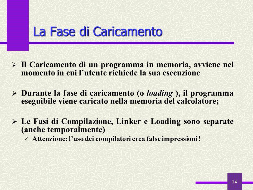 14  Il Caricamento di un programma in memoria, avviene nel momento in cui l'utente richiede la sua esecuzione loading  Durante la fase di caricament