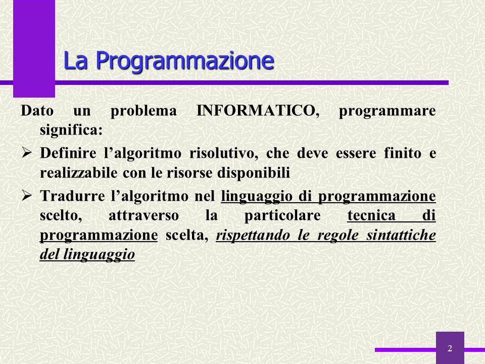 2 Dato un problema INFORMATICO, programmare significa:  Definire l'algoritmo risolutivo, che deve essere finito e realizzabile con le risorse disponi