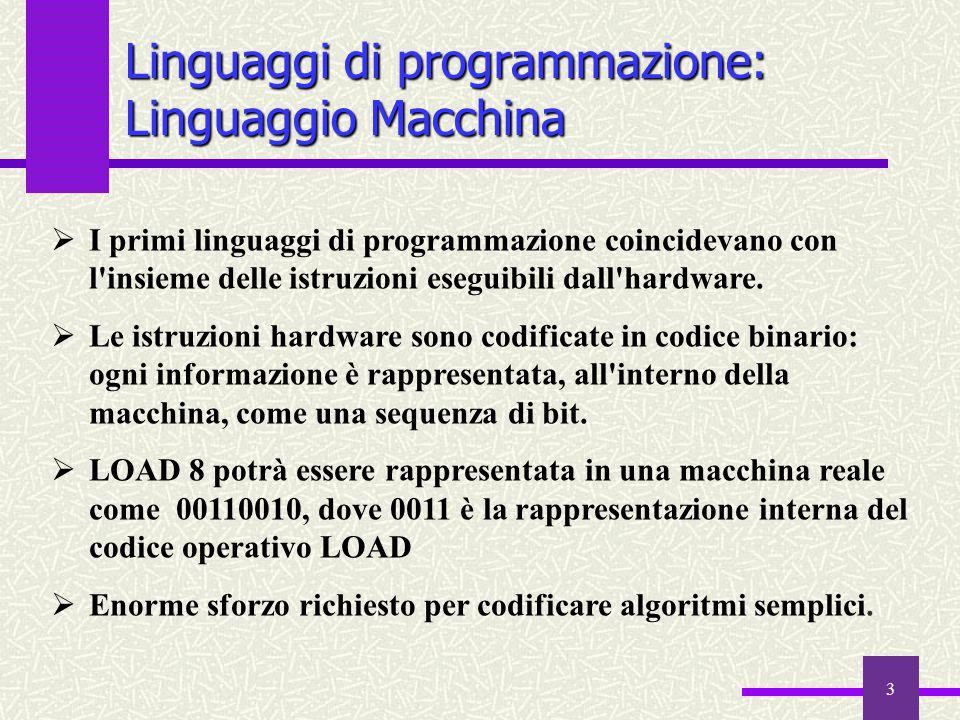 3 Linguaggi di programmazione: Linguaggio Macchina  I primi linguaggi di programmazione coincidevano con l'insieme delle istruzioni eseguibili dall'h