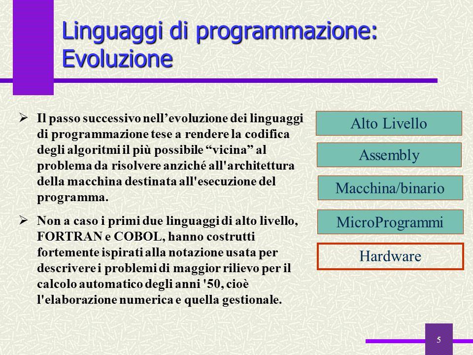 5 Linguaggi di programmazione: Evoluzione Hardware MicroProgrammi Macchina/binario Assembly Alto Livello  Il passo successivo nell'evoluzione dei lin