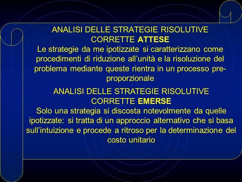 ANALISI DELLE STRATEGIE RISOLUTIVE CORRETTE ATTESE Le strategie da me ipotizzate si caratterizzano come procedimenti di riduzione all'unità e la risoluzione del problema mediante queste rientra in un processo pre- proporzionale ANALISI DELLE STRATEGIE RISOLUTIVE CORRETTE EMERSE Solo una strategia si discosta notevolmente da quelle ipotizzate: si tratta di un approccio alternativo che si basa sull'intuizione e procede a ritroso per la determinazione del costo unitario