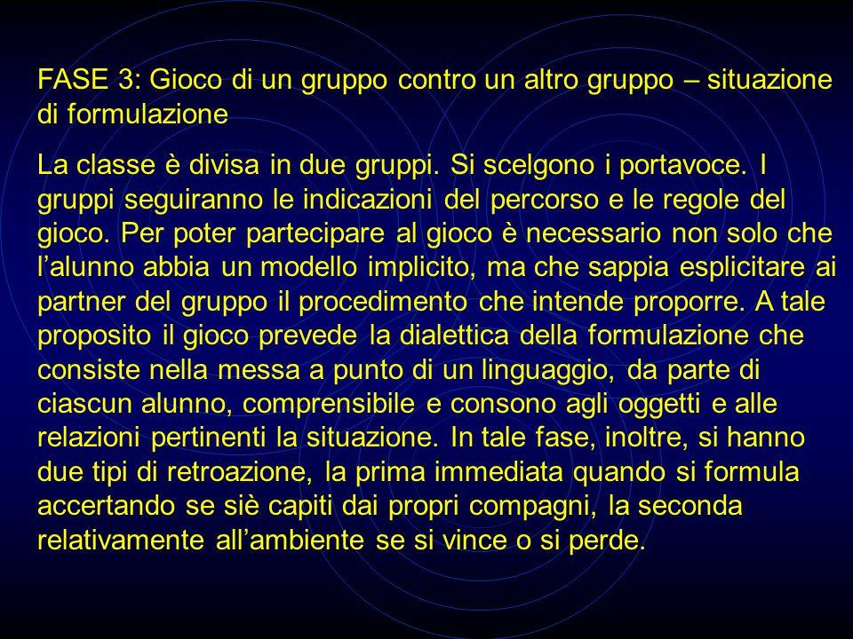 FASE 3: Gioco di un gruppo contro un altro gruppo – situazione di formulazione La classe è divisa in due gruppi.