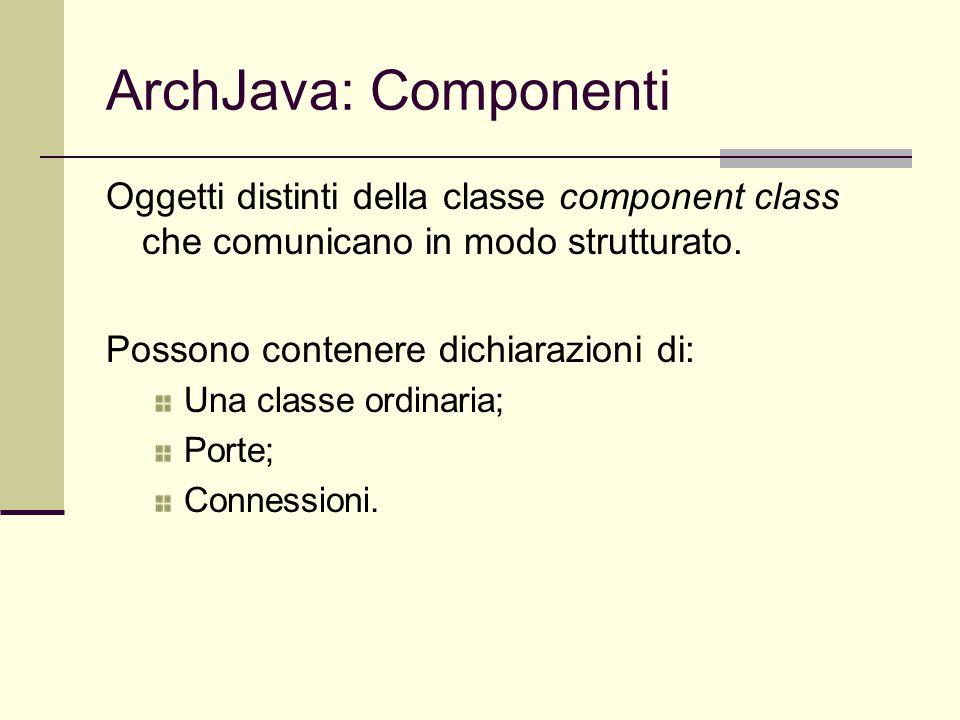 ArchJava: Componenti Oggetti distinti della classe component class che comunicano in modo strutturato. Possono contenere dichiarazioni di: Una classe