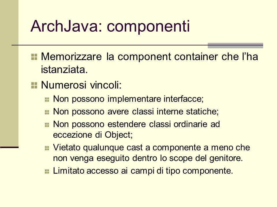 ArchJava: componenti Memorizzare la component container che l'ha istanziata. Numerosi vincoli: Non possono implementare interfacce; Non possono avere