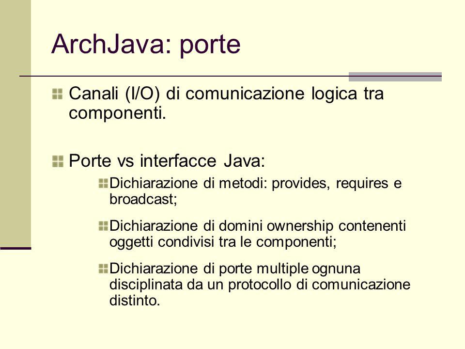 ArchJava: porte Canali (I/O) di comunicazione logica tra componenti. Porte vs interfacce Java: Dichiarazione di metodi: provides, requires e broadcast