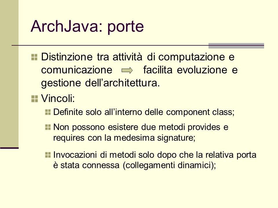 ArchJava: porte Distinzione tra attività di computazione e comunicazione facilita evoluzione e gestione dell'architettura. Vincoli: Definite solo all'