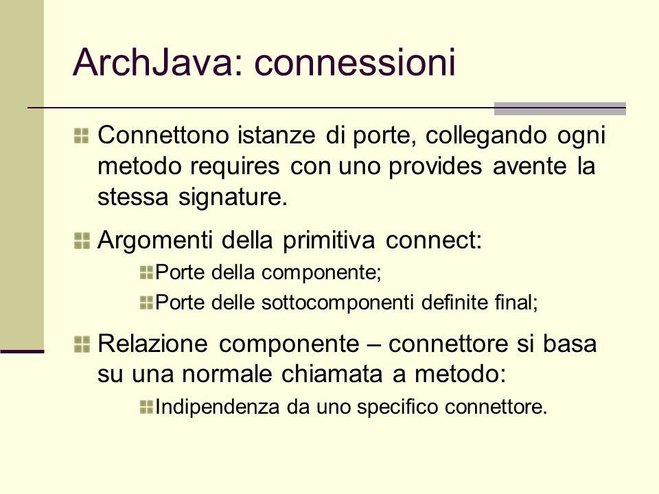 ArchJava: connessioni Connettono istanze di porte, collegando ogni metodo requires con uno provides avente la stessa signature. Argomenti della primit