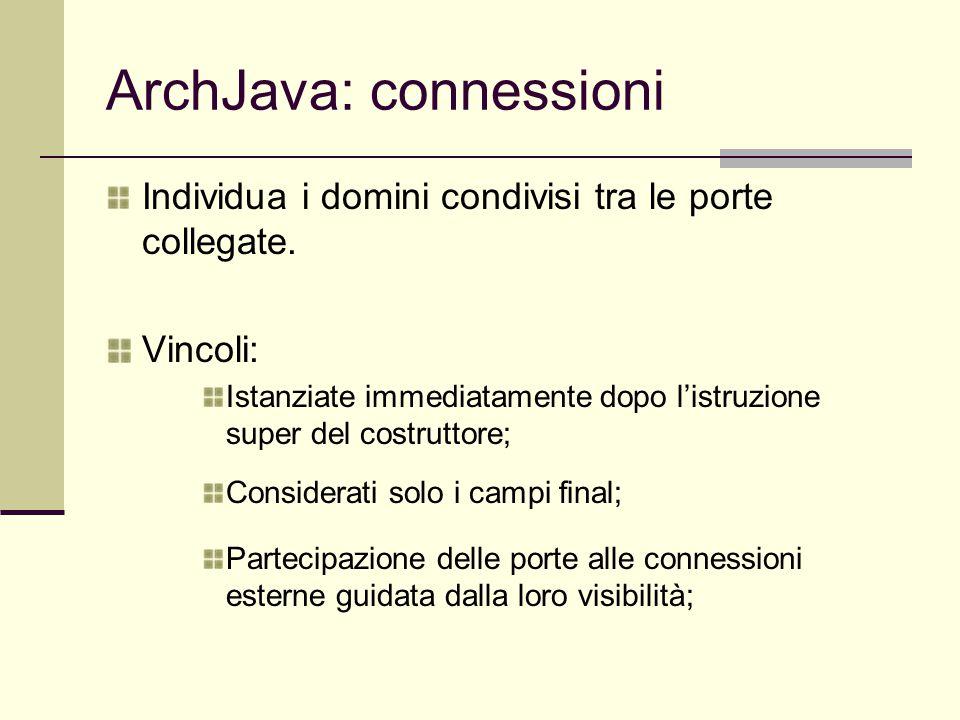 ArchJava: connessioni Individua i domini condivisi tra le porte collegate. Vincoli: Istanziate immediatamente dopo l'istruzione super del costruttore;