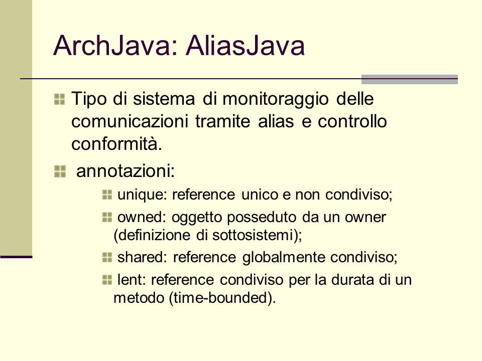 ArchJava: AliasJava Tipo di sistema di monitoraggio delle comunicazioni tramite alias e controllo conformità. annotazioni: unique: reference unico e n