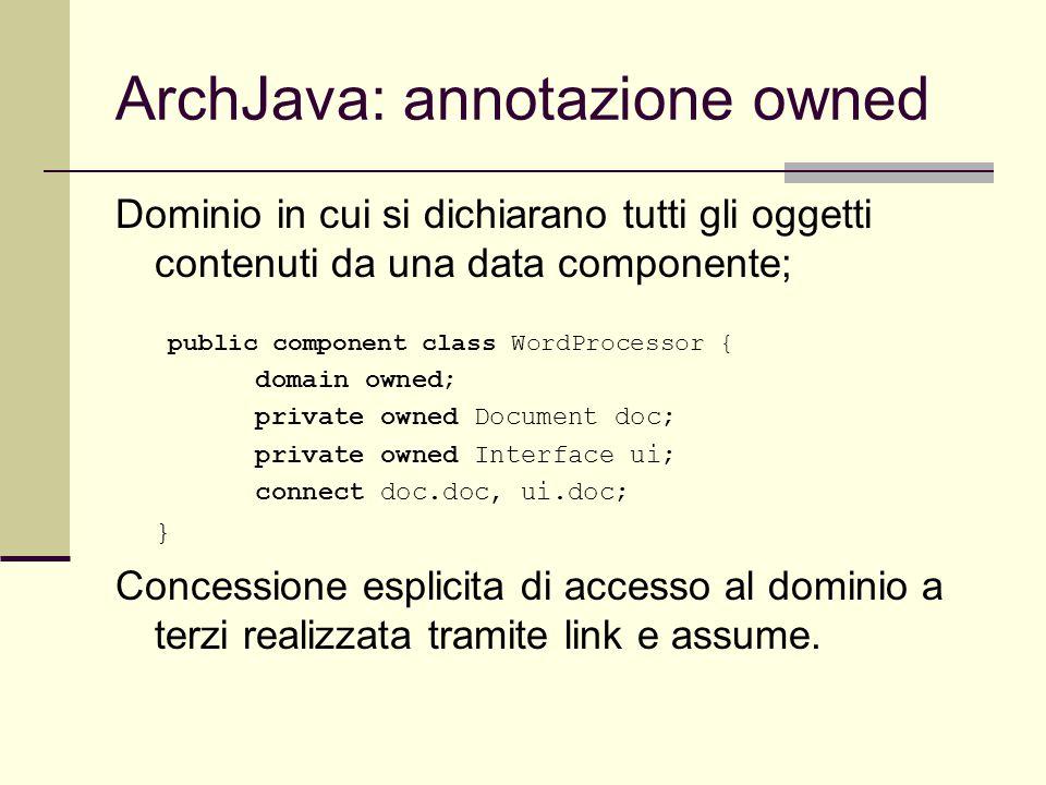 ArchJava: annotazione owned Dominio in cui si dichiarano tutti gli oggetti contenuti da una data componente; public component class WordProcessor { do