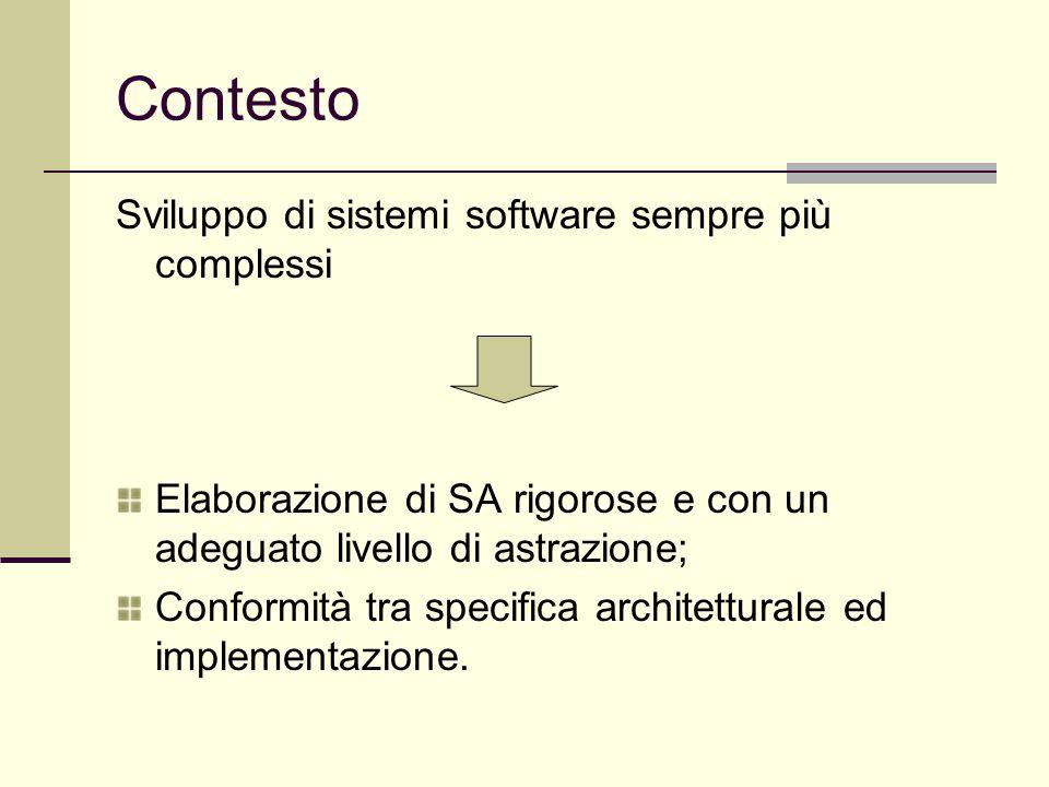 Contesto Sviluppo di sistemi software sempre più complessi Elaborazione di SA rigorose e con un adeguato livello di astrazione; Conformità tra specifica architetturale ed implementazione.
