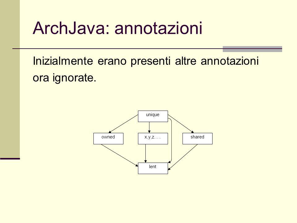 ArchJava: annotazioni Inizialmente erano presenti altre annotazioni ora ignorate. unique ownedx,y,z…..shared lent