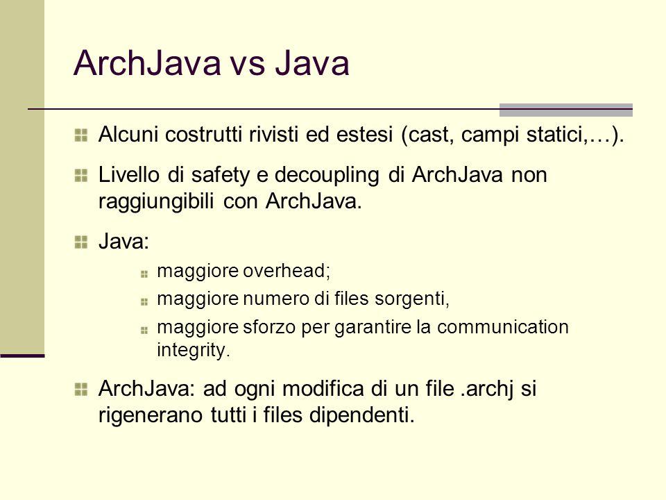 ArchJava vs Java Alcuni costrutti rivisti ed estesi (cast, campi statici,…). Livello di safety e decoupling di ArchJava non raggiungibili con ArchJava