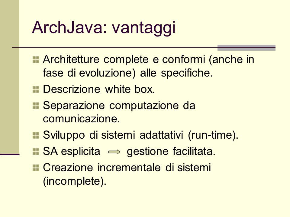 ArchJava: vantaggi Architetture complete e conformi (anche in fase di evoluzione) alle specifiche. Descrizione white box. Separazione computazione da