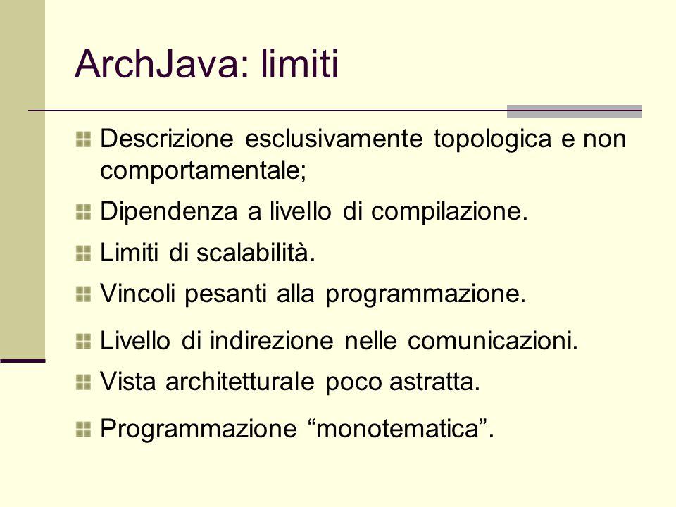 ArchJava: limiti Descrizione esclusivamente topologica e non comportamentale; Dipendenza a livello di compilazione. Limiti di scalabilità. Vincoli pes
