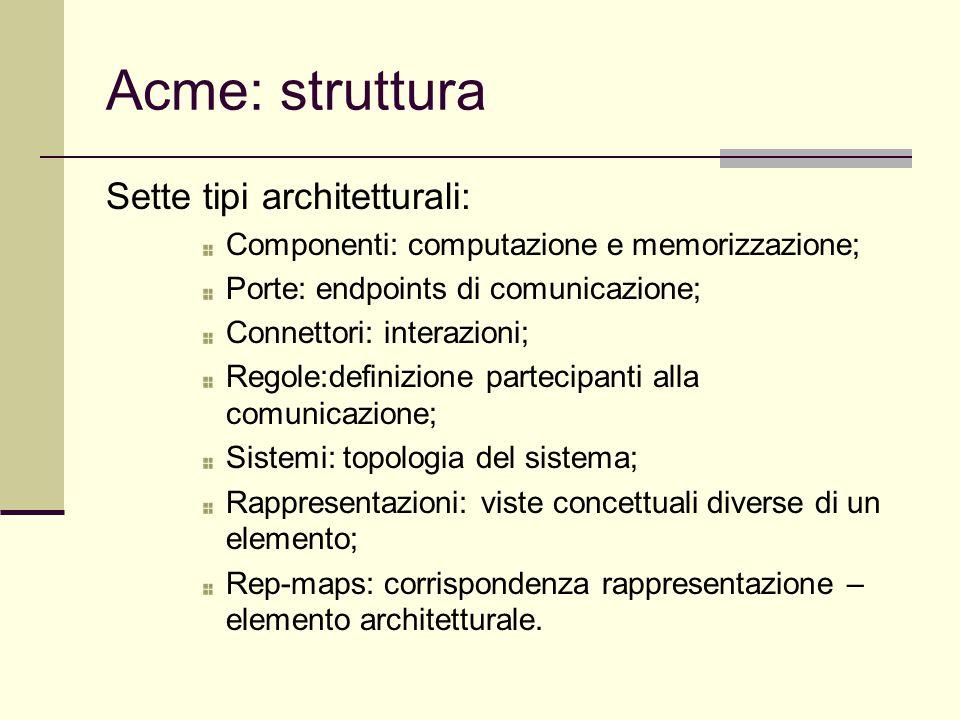 Acme: struttura Sette tipi architetturali: Componenti: computazione e memorizzazione; Porte: endpoints di comunicazione; Connettori: interazioni; Regole:definizione partecipanti alla comunicazione; Sistemi: topologia del sistema; Rappresentazioni: viste concettuali diverse di un elemento; Rep-maps: corrispondenza rappresentazione – elemento architetturale.