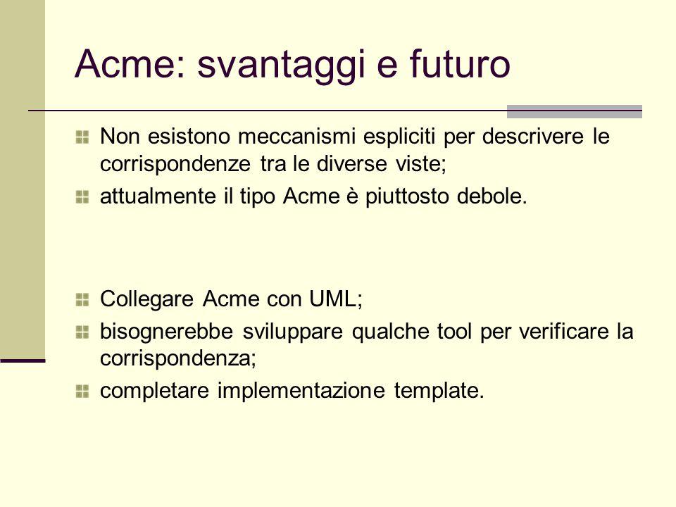 Acme: svantaggi e futuro Non esistono meccanismi espliciti per descrivere le corrispondenze tra le diverse viste; attualmente il tipo Acme è piuttosto debole.