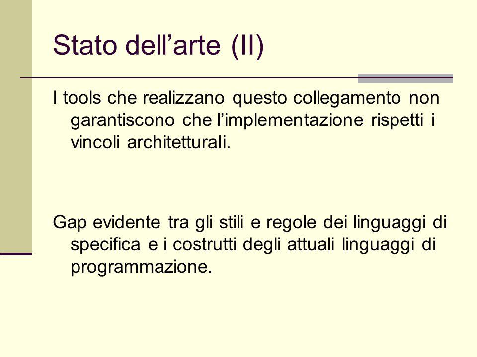 Stato dell'arte (II) I tools che realizzano questo collegamento non garantiscono che l'implementazione rispetti i vincoli architetturali. Gap evidente