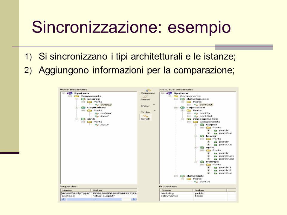 Sincronizzazione: esempio 1) Si sincronizzano i tipi architetturali e le istanze; 2) Aggiungono informazioni per la comparazione;