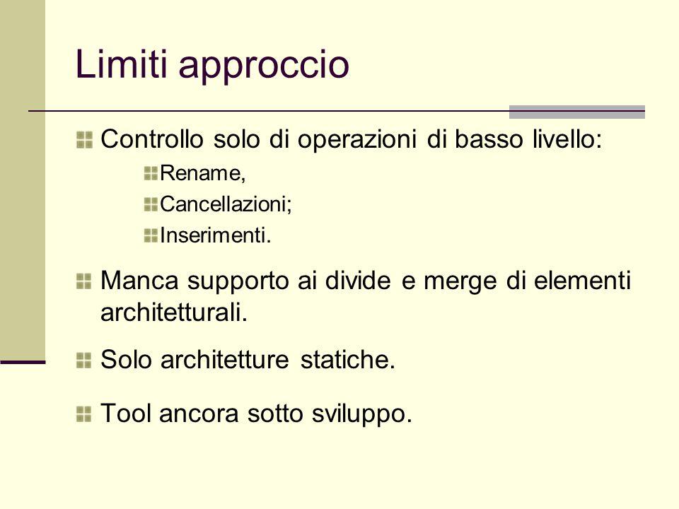 Limiti approccio Controllo solo di operazioni di basso livello: Rename, Cancellazioni; Inserimenti. Manca supporto ai divide e merge di elementi archi
