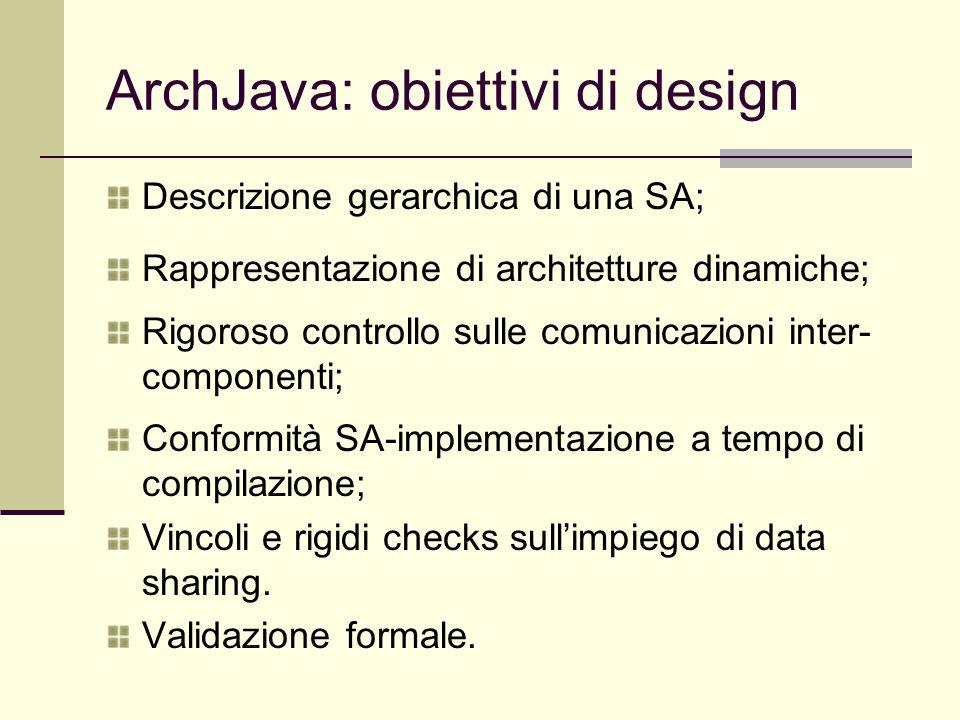 ArchJava: obiettivi di design Descrizione gerarchica di una SA; Rappresentazione di architetture dinamiche; Rigoroso controllo sulle comunicazioni inter- componenti; Conformità SA-implementazione a tempo di compilazione; Vincoli e rigidi checks sull'impiego di data sharing.