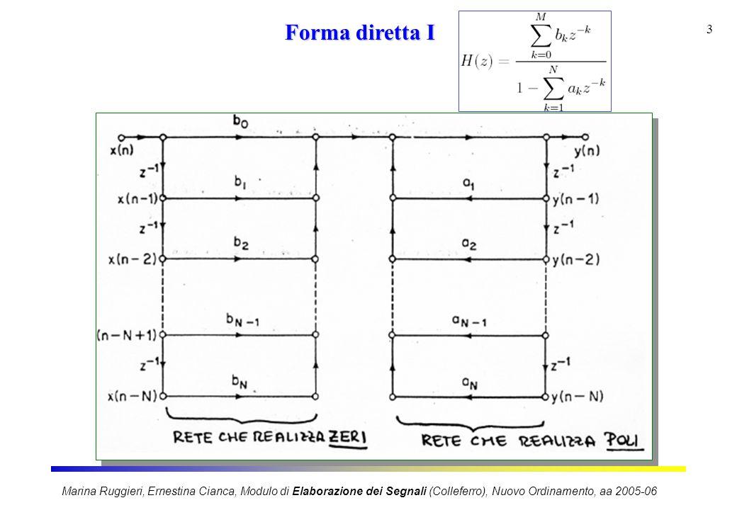 Marina Ruggieri, Ernestina Cianca, Modulo di Elaborazione dei Segnali (Colleferro), Nuovo Ordinamento, aa 2005-06 3 Forma diretta I