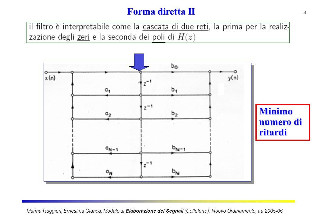 Marina Ruggieri, Ernestina Cianca, Modulo di Elaborazione dei Segnali (Colleferro), Nuovo Ordinamento, aa 2005-06 4 Forma diretta II Minimo numero di ritardi
