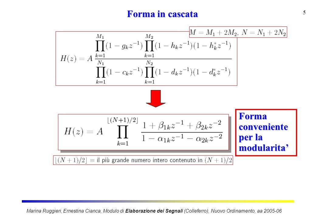 Marina Ruggieri, Ernestina Cianca, Modulo di Elaborazione dei Segnali (Colleferro), Nuovo Ordinamento, aa 2005-06 5 Forma in cascata Forma conveniente per la modularita'
