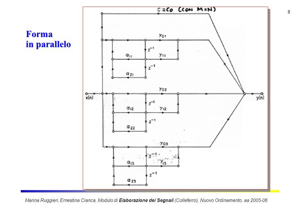 Marina Ruggieri, Ernestina Cianca, Modulo di Elaborazione dei Segnali (Colleferro), Nuovo Ordinamento, aa 2005-06 8 Forma in parallelo