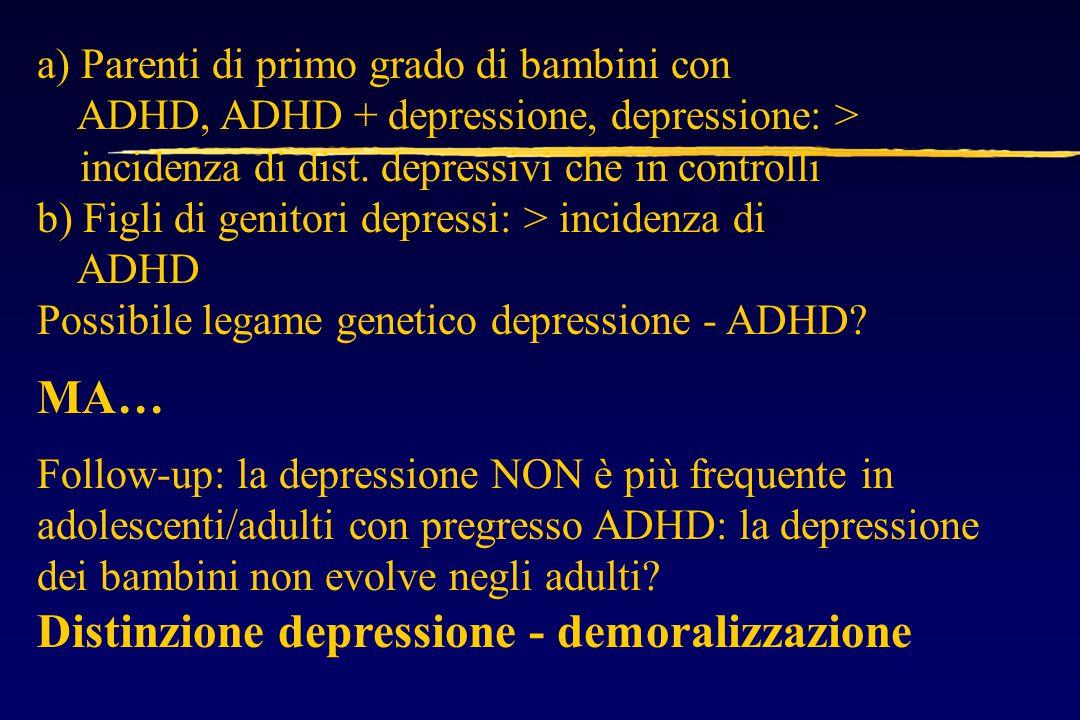 a) Parenti di primo grado di bambini con ADHD, ADHD + depressione, depressione: > incidenza di dist.