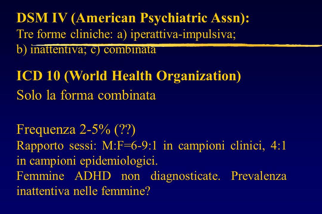DSM IV (American Psychiatric Assn): Tre forme cliniche: a) iperattiva-impulsiva; b) inattentiva; c) combinata ICD 10 (World Health Organization) Solo la forma combinata Frequenza 2-5% (??) Rapporto sessi: M:F=6-9:1 in campioni clinici, 4:1 in campioni epidemiologici.