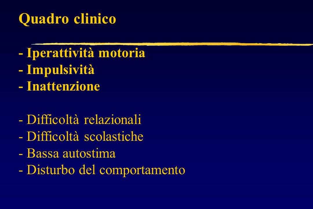 Quadro clinico - Iperattività motoria - Impulsività - Inattenzione - Difficoltà relazionali - Difficoltà scolastiche - Bassa autostima - Disturbo del comportamento