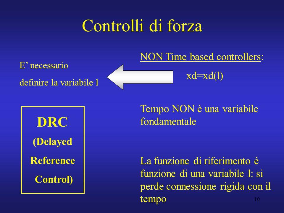 10 Controlli di forza NON Time based controllers: xd=xd(l) E' necessario definire la variabile l DRC (Delayed Reference Control) Tempo NON è una variabile fondamentale La funzione di riferimento è funzione di una variabile l: si perde connessione rigida con il tempo