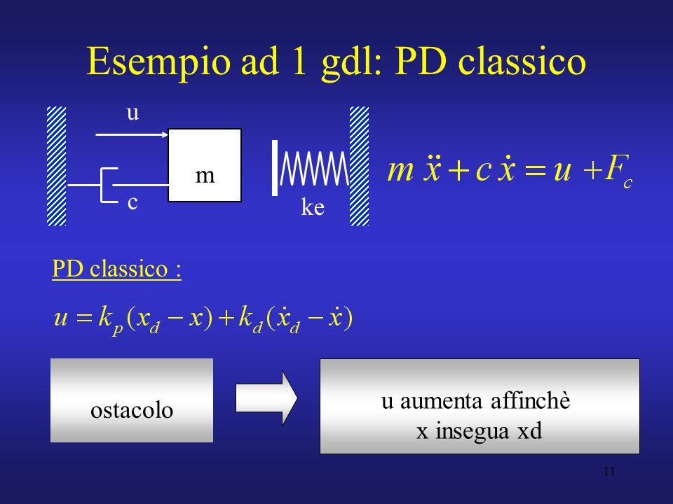 11 Esempio ad 1 gdl: PD classico m u c ke ostacolo u aumenta affinchè x insegua xd PD classico :