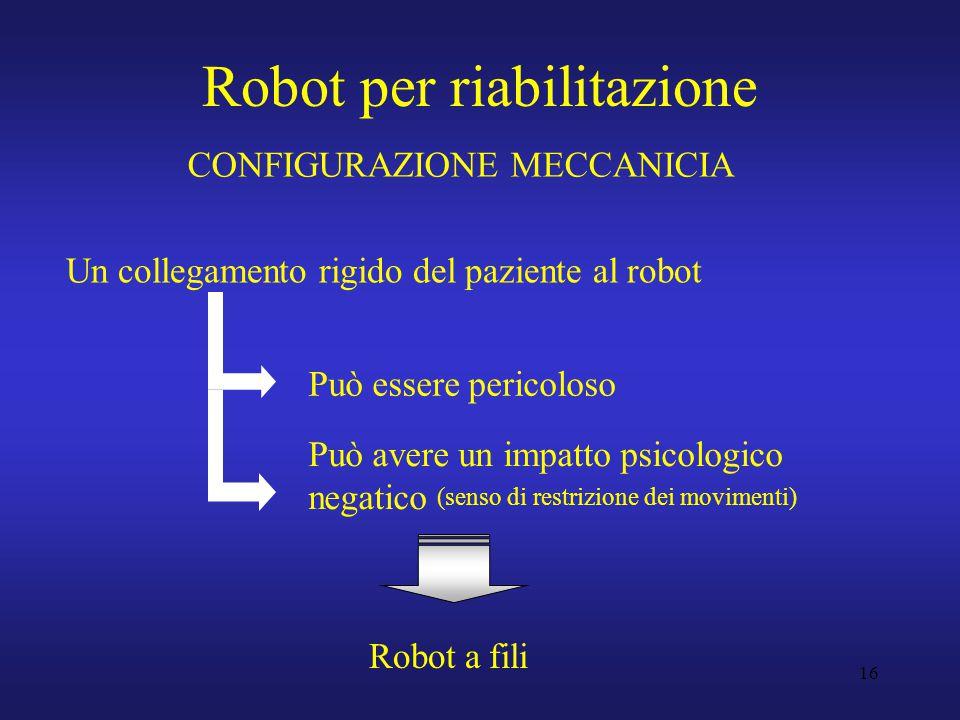 16 Un collegamento rigido del paziente al robot Può essere pericoloso Può avere un impatto psicologico negatico (senso di restrizione dei movimenti) Robot a fili Robot per riabilitazione CONFIGURAZIONE MECCANICIA