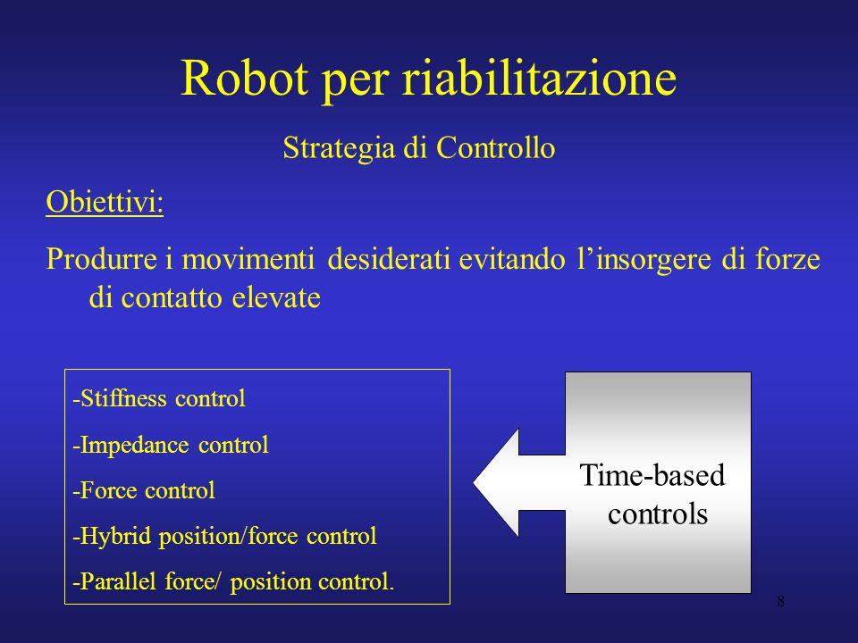 8 Obiettivi: Produrre i movimenti desiderati evitando l'insorgere di forze di contatto elevate -Stiffness control -Impedance control -Force control -H