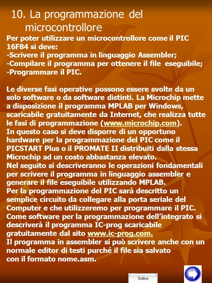 Per poter utilizzare un microcontrollore come il PIC 16F84 si deve: -Scrivere il programma in linguaggio Assembler; -Compilare il programma per ottene