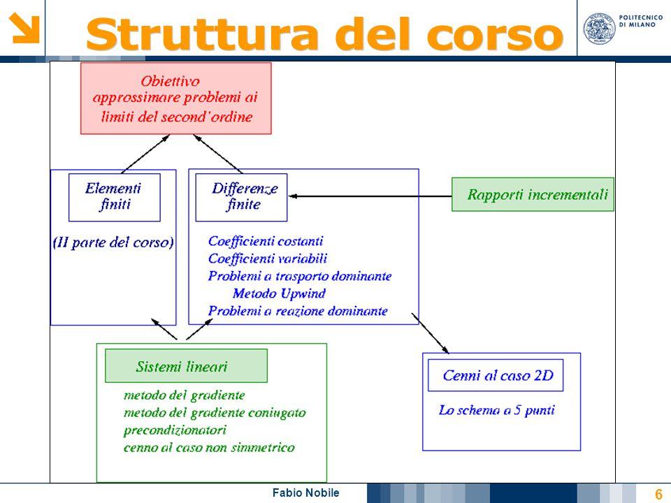 7 A.Quarteroni, R. Sacco, F. Saleri. Numerical Mathematics (versione inglese).