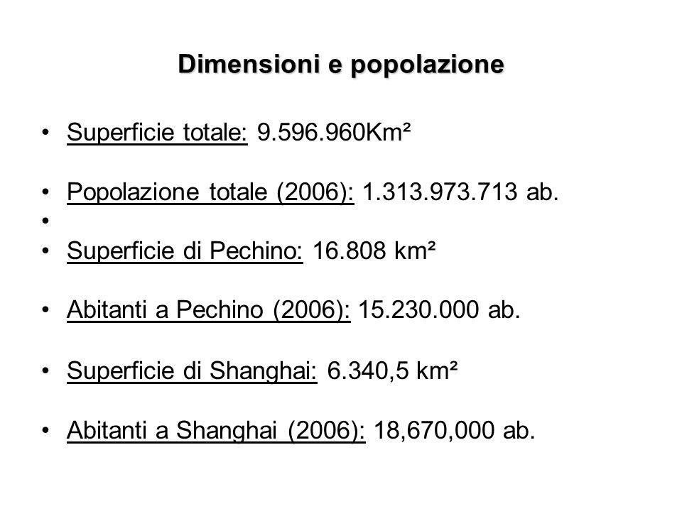 Dimensioni e popolazione Superficie totale: 9.596.960Km² Popolazione totale (2006): 1.313.973.713 ab.