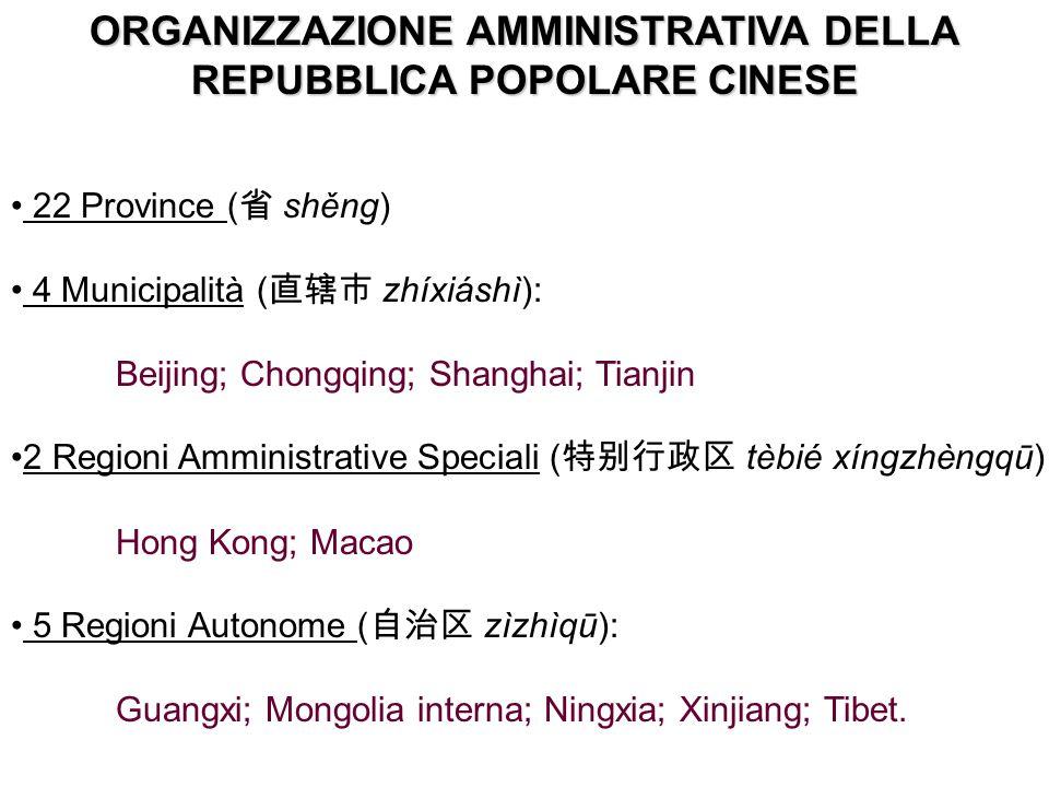 ORGANIZZAZIONE AMMINISTRATIVA DELLA REPUBBLICA POPOLARE CINESE 22 Province ( 省 shěng) 4 Municipalità ( 直辖市 zhíxiáshì): Beijing; Chongqing; Shanghai; Tianjin 2 Regioni Amministrative Speciali ( 特别行政区 tèbié xíngzhèngqū) Hong Kong; Macao 5 Regioni Autonome ( 自治区 zìzhìqū): Guangxi; Mongolia interna; Ningxia; Xinjiang; Tibet.