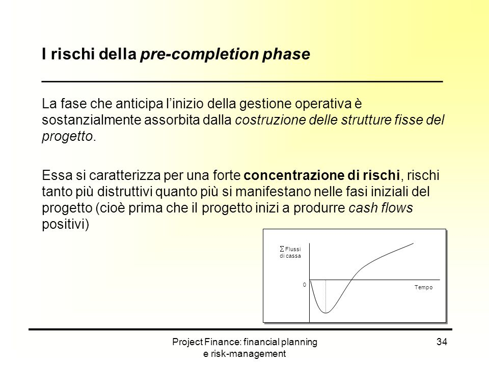Project Finance: financial planning e risk-management 34 I rischi della pre-completion phase ____________________________________________ La fase che
