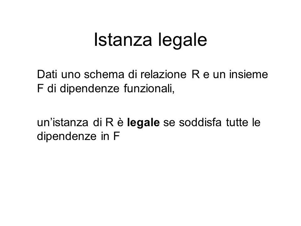 Istanza legale Dati uno schema di relazione R e un insieme F di dipendenze funzionali, un'istanza di R è legale se soddisfa tutte le dipendenze in F